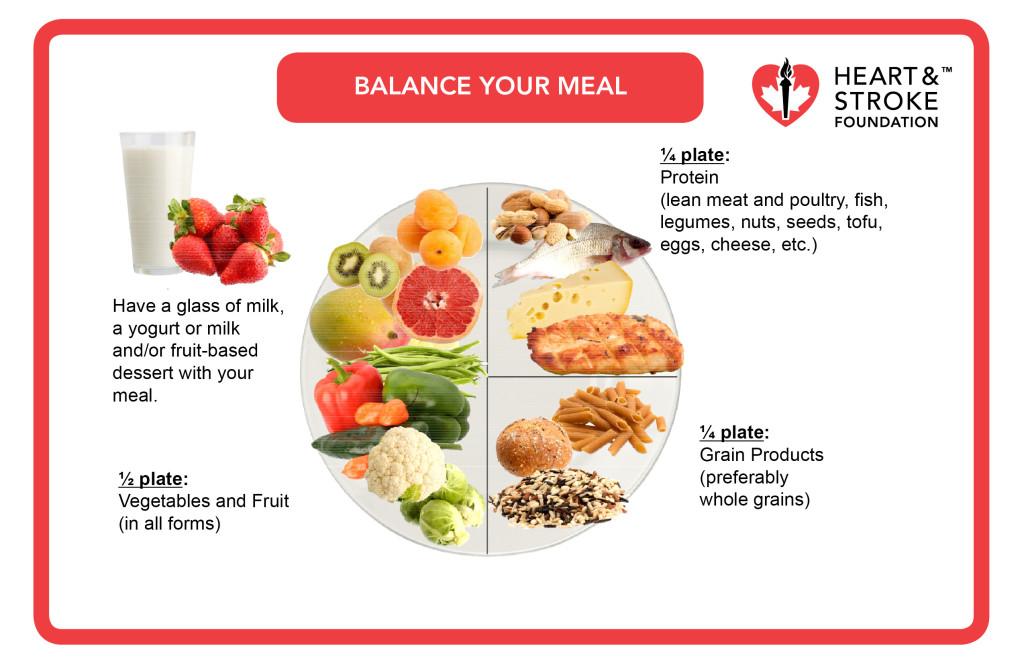 Assiette equilibre_ENG (1)